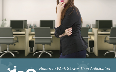 Return to Work Slower Than Anticipated: Lessons for COVID-19